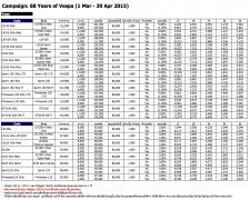 ตารางผ่อน เวสป้า Vespa (1 Mar - 30 Apr 2015)